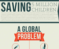 Saving 5 Million Children