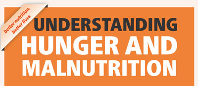 Infographic: Understanding Hunger and Malnutrition