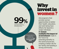 Why Invest in Women?