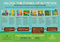 Unlock the Power of Nutrition
